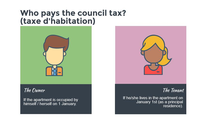 Will You Need To Pay The French Council Tax (Taxe D'Habitation) For